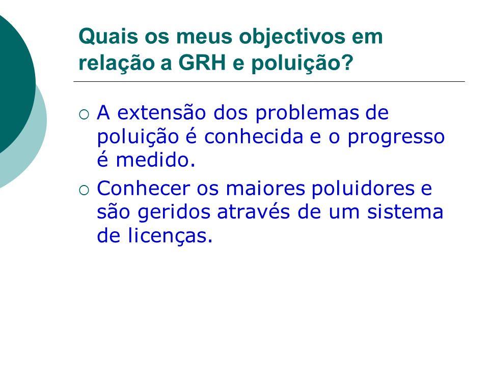 Quais os meus objectivos em relação a GRH e poluição