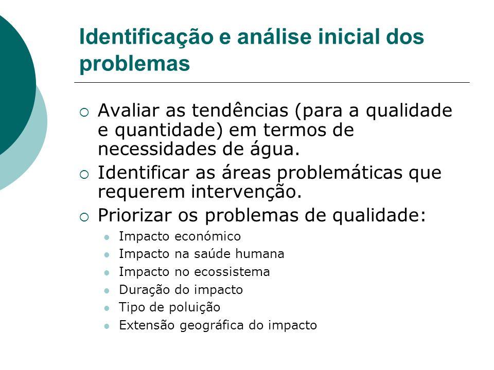 Identificação e análise inicial dos problemas