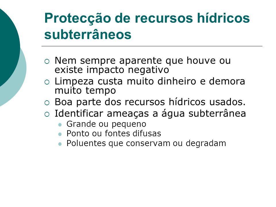 Protecção de recursos hídricos subterrâneos