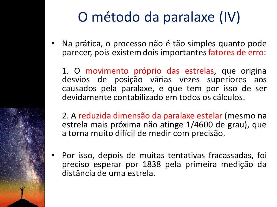 O método da paralaxe (IV)