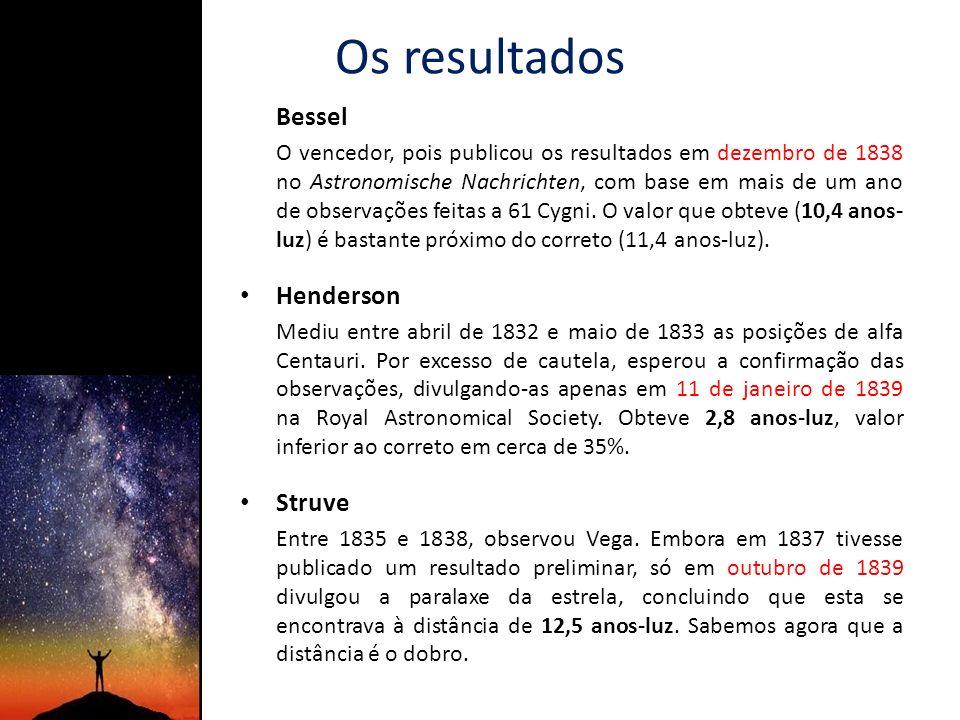 Os resultados Henderson Struve Bessel
