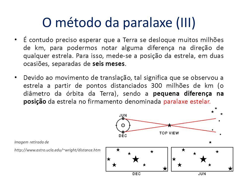 O método da paralaxe (III)
