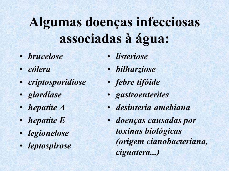 Algumas doenças infecciosas associadas à água: