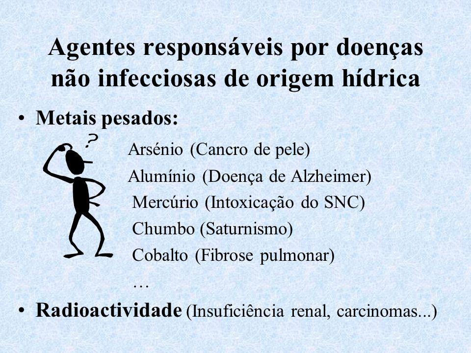 Agentes responsáveis por doenças não infecciosas de origem hídrica