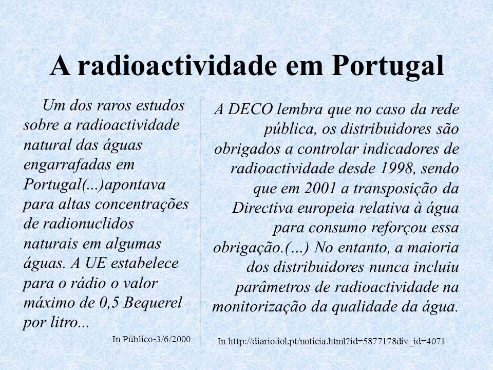 A radioactividade em Portugal