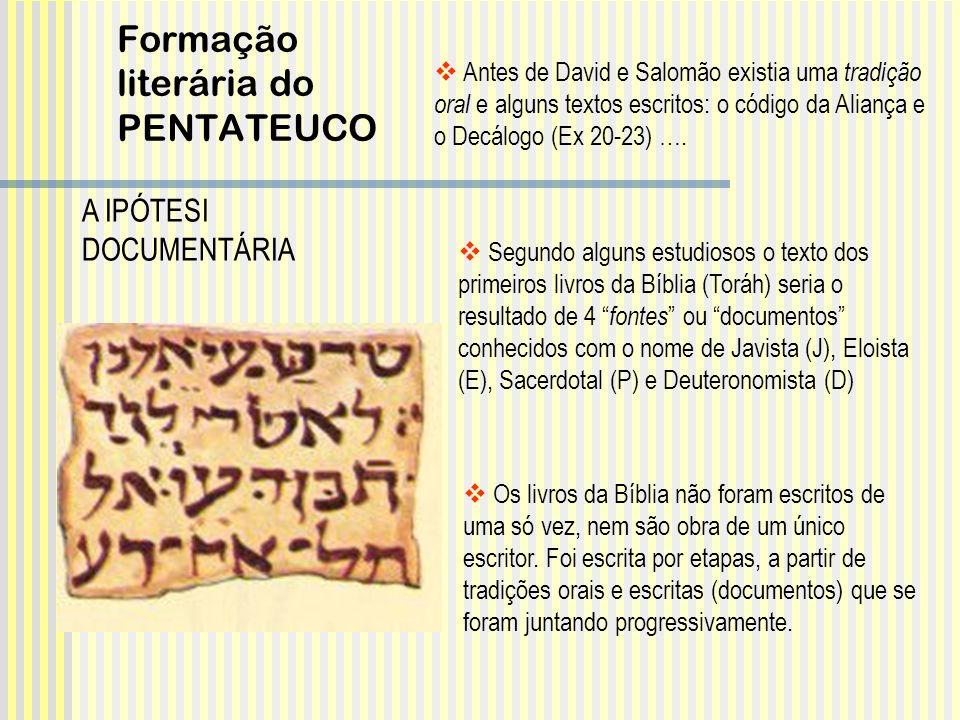 Formação literária do PENTATEUCO