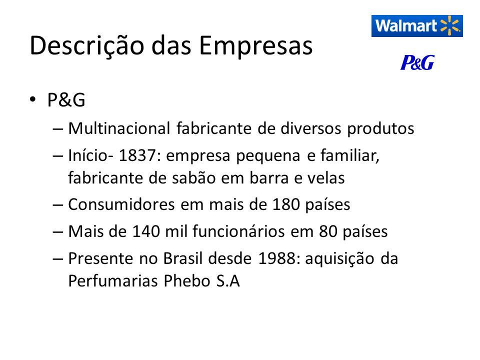 Descrição das Empresas