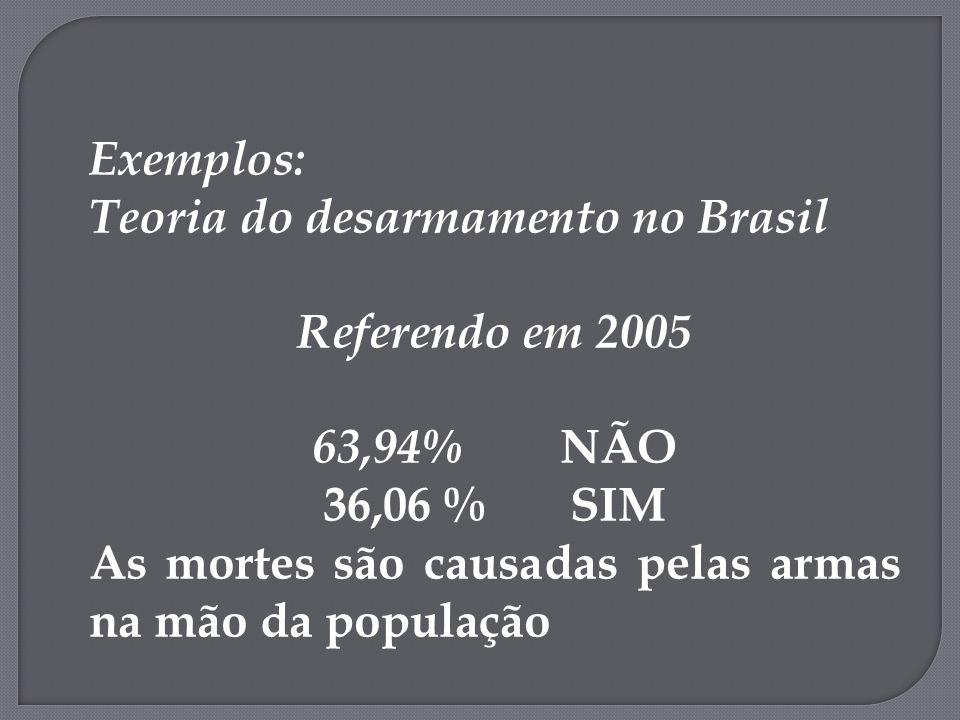 Exemplos: Teoria do desarmamento no Brasil. Referendo em 2005. 63,94% NÃO. 36,06 % SIM.