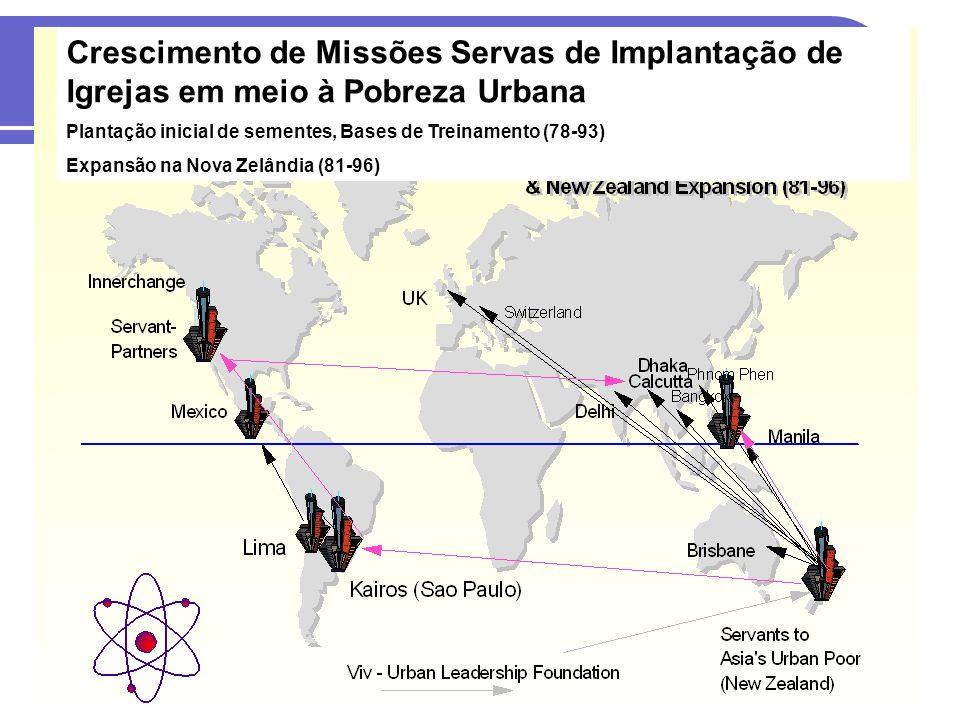 Crescimento de Missões Servas de Implantação de Igrejas em meio à Pobreza Urbana