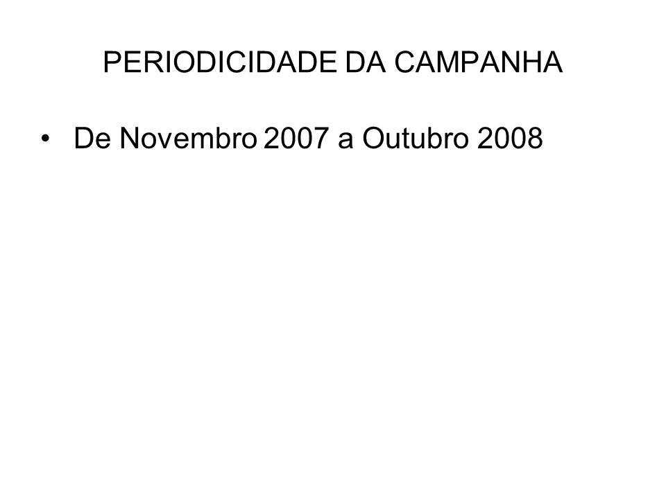PERIODICIDADE DA CAMPANHA