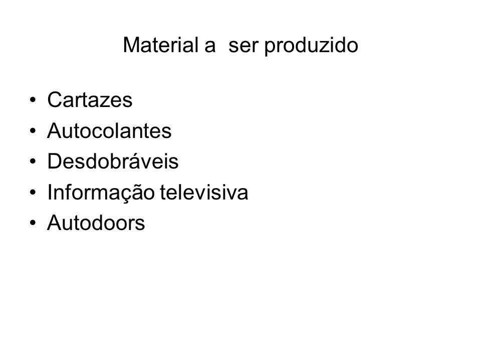 Material a ser produzido