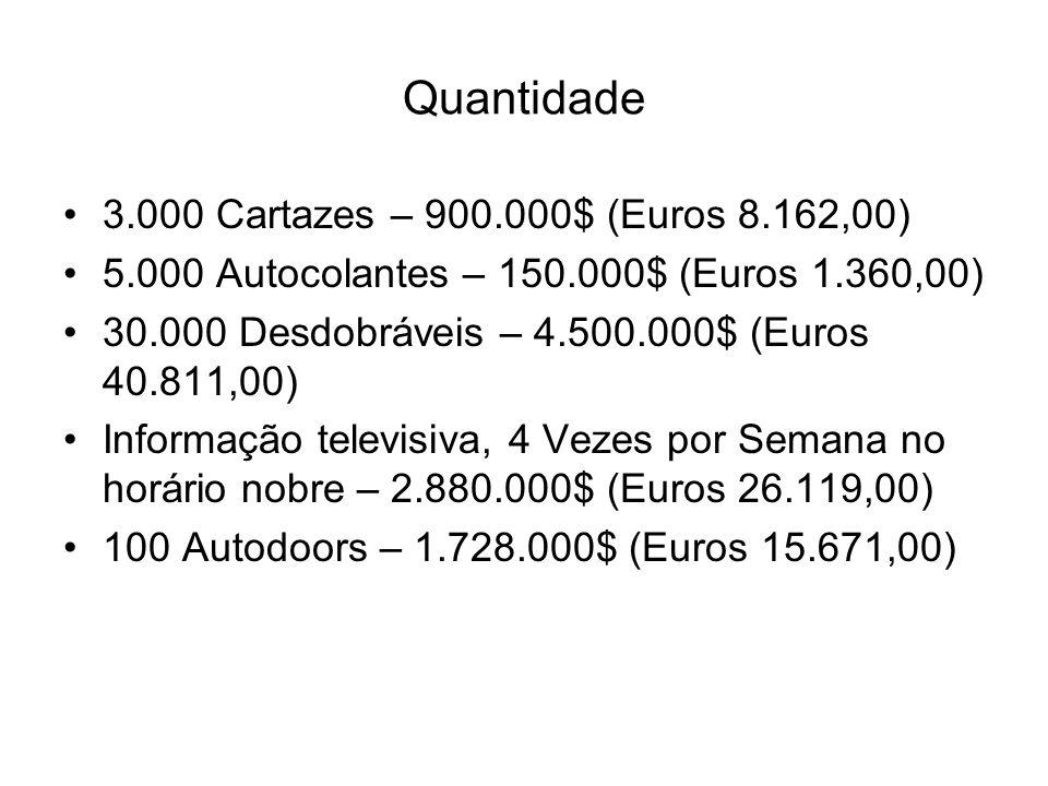 Quantidade 3.000 Cartazes – 900.000$ (Euros 8.162,00)