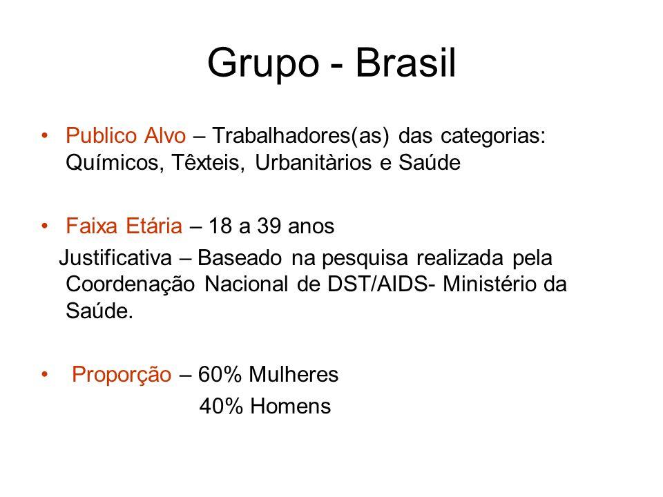 Grupo - Brasil Publico Alvo – Trabalhadores(as) das categorias: Químicos, Têxteis, Urbanitàrios e Saúde.