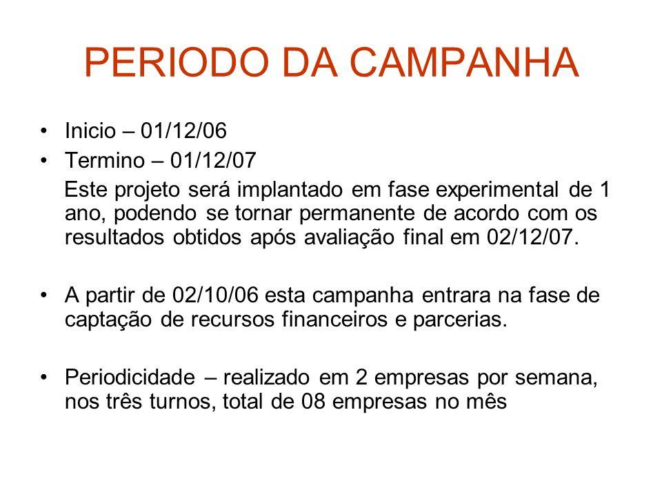 PERIODO DA CAMPANHA Inicio – 01/12/06 Termino – 01/12/07