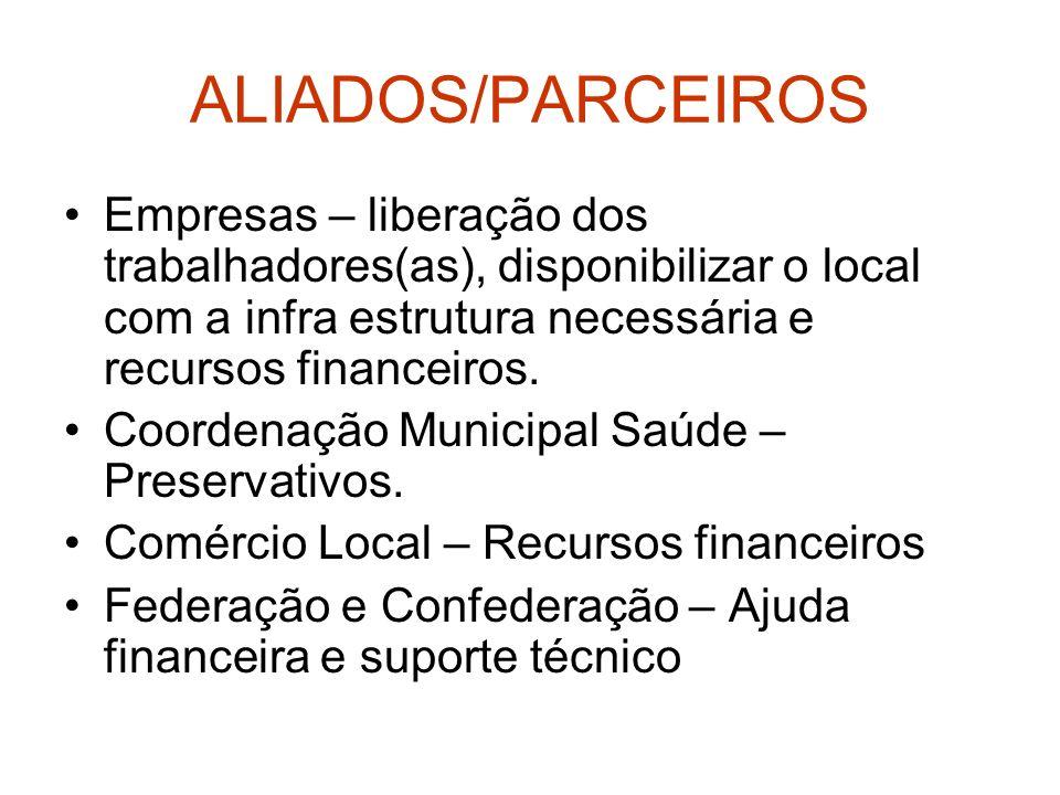 ALIADOS/PARCEIROS Empresas – liberação dos trabalhadores(as), disponibilizar o local com a infra estrutura necessária e recursos financeiros.