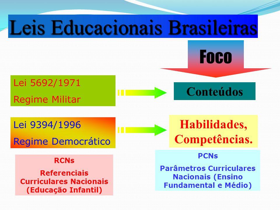 Leis Educacionais Brasileiras