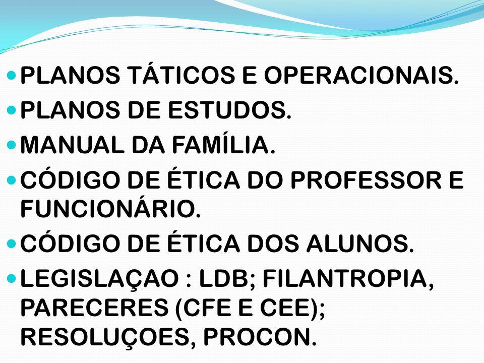 PLANOS TÁTICOS E OPERACIONAIS.