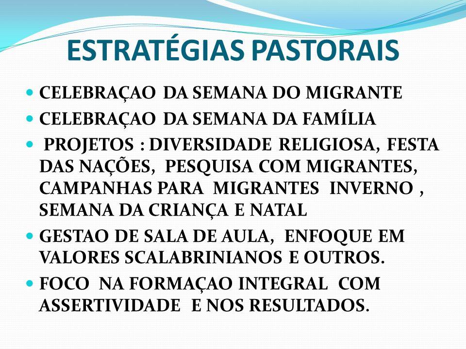 ESTRATÉGIAS PASTORAIS