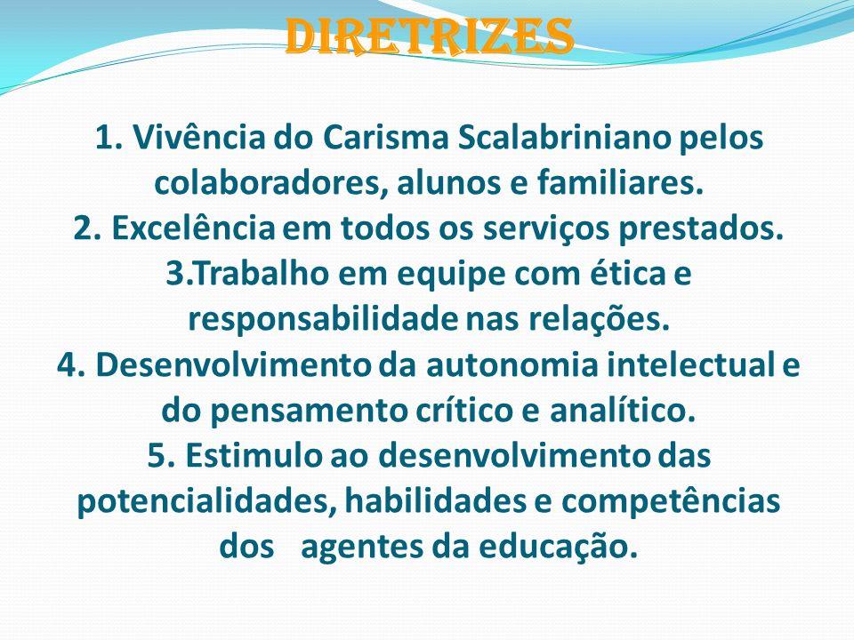 \ DIRETRIZES 1. Vivência do Carisma Scalabriniano pelos colaboradores, alunos e familiares.