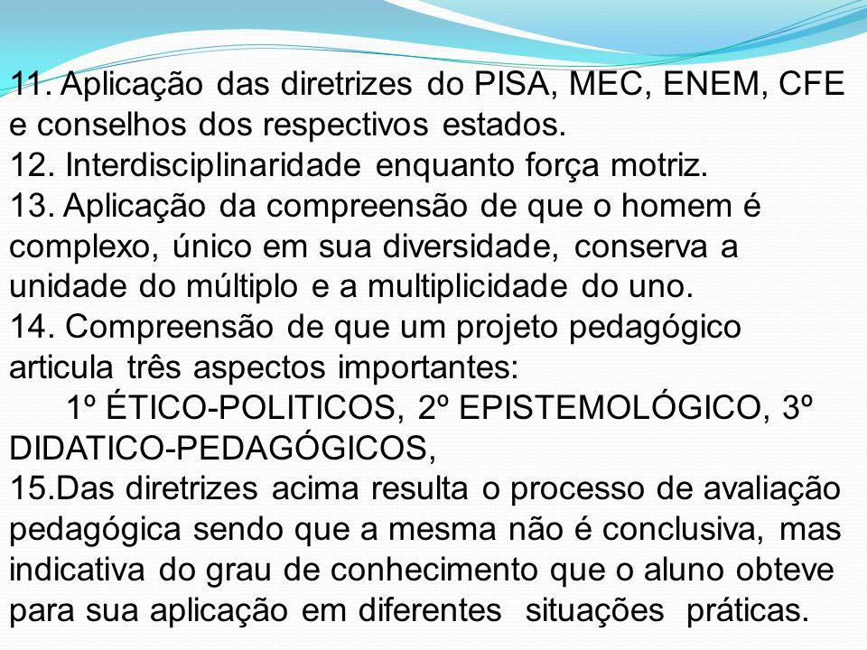 11. Aplicação das diretrizes do PISA, MEC, ENEM, CFE e conselhos dos respectivos estados.