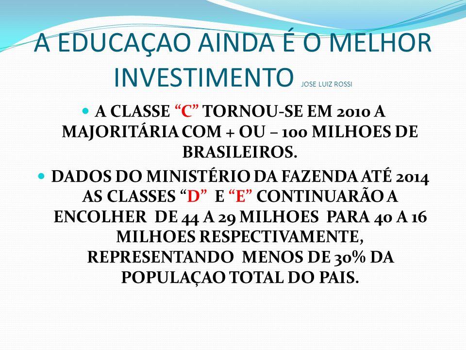 A EDUCAÇAO AINDA É O MELHOR INVESTIMENTO JOSE LUIZ ROSSI