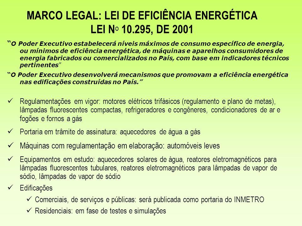 MARCO LEGAL: LEI DE EFICIÊNCIA ENERGÉTICA