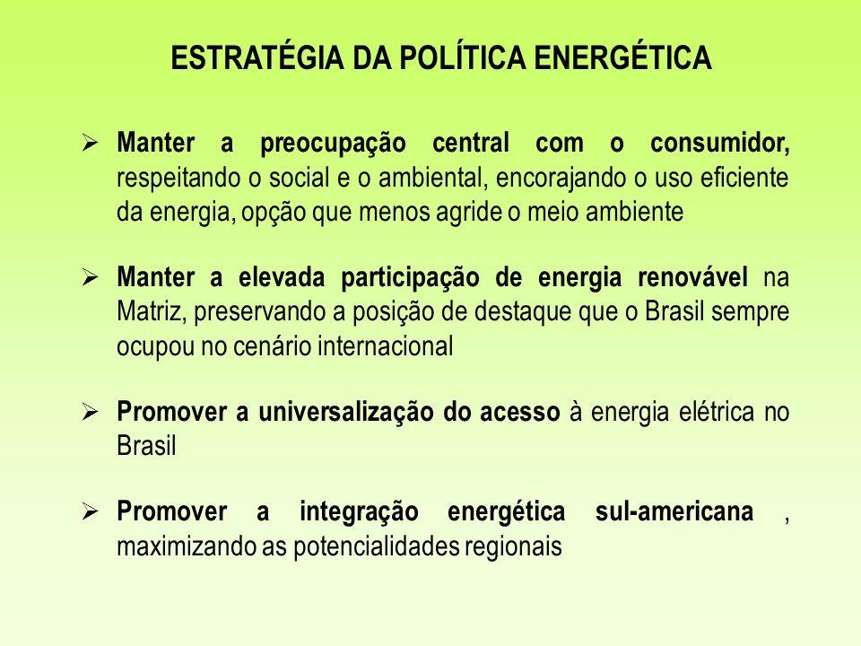 ESTRATÉGIA DA POLÍTICA ENERGÉTICA