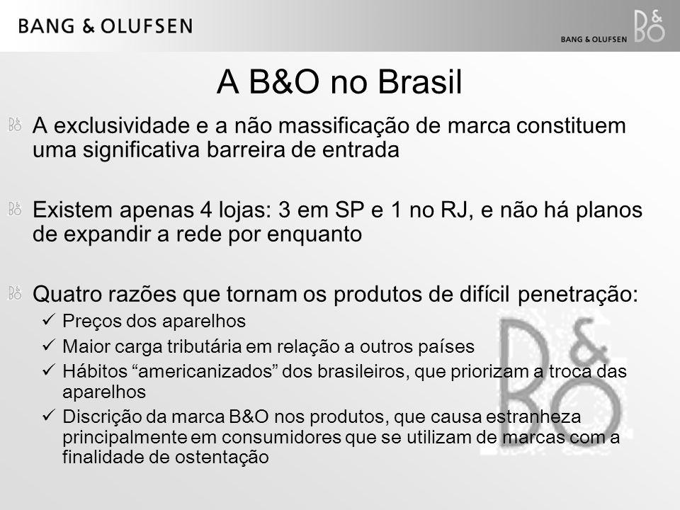 A B&O no Brasil A exclusividade e a não massificação de marca constituem uma significativa barreira de entrada.
