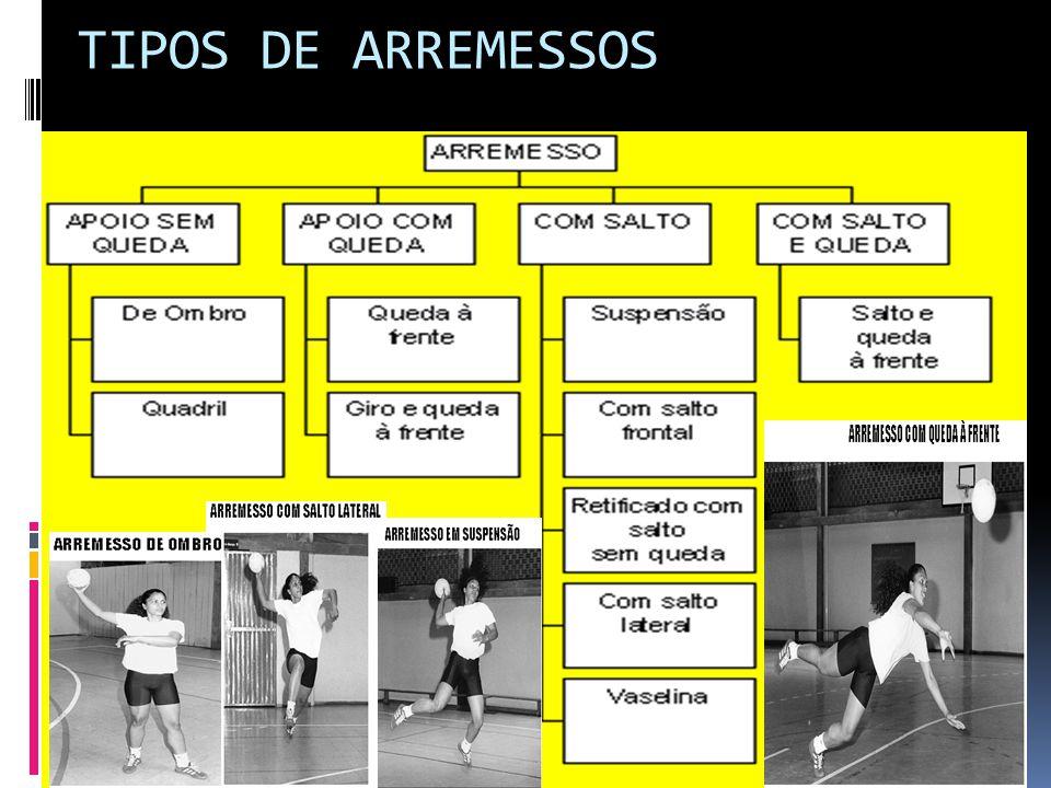 TIPOS DE ARREMESSOS