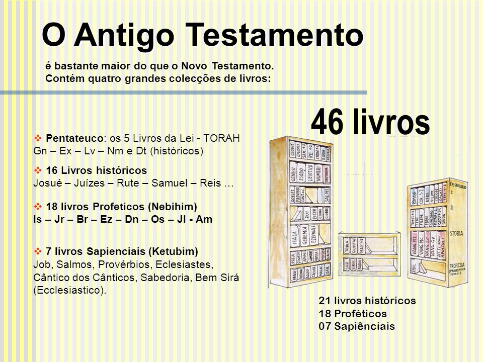 46 livros O Antigo Testamento