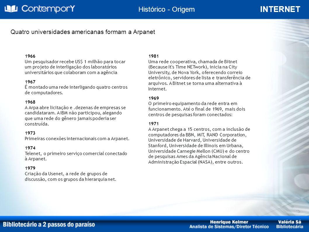 INTERNET Histórico - Origem