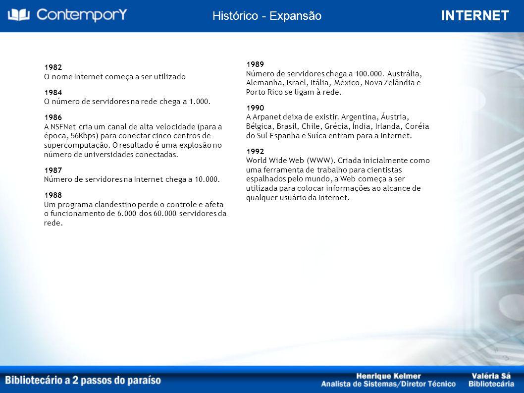 INTERNET Histórico - Expansão