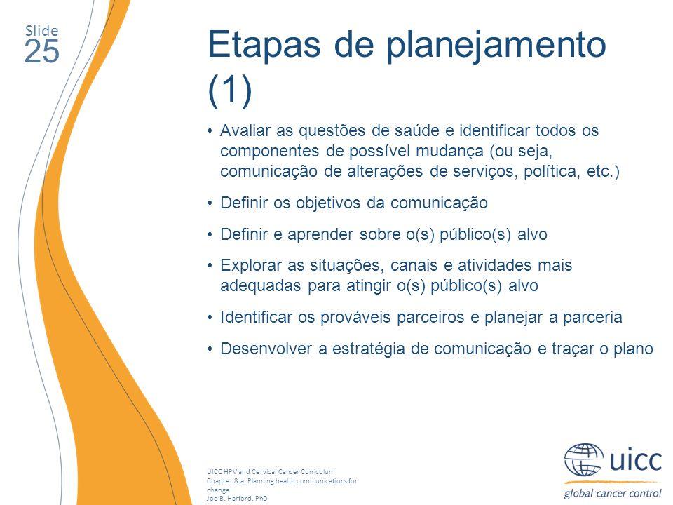 Etapas de planejamento (1)