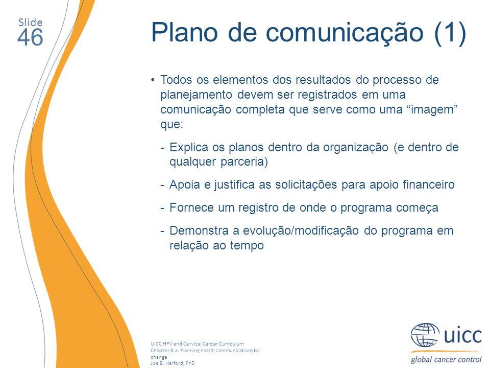 Plano de comunicação (1)