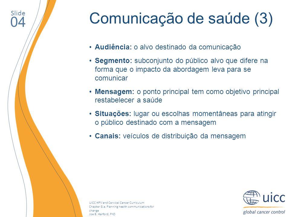 Comunicação de saúde (3)