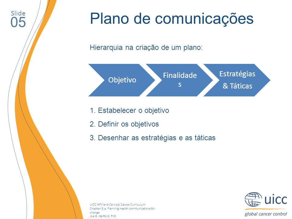 Plano de comunicações 05 Finalidades Estratégias Objetivo & Táticas