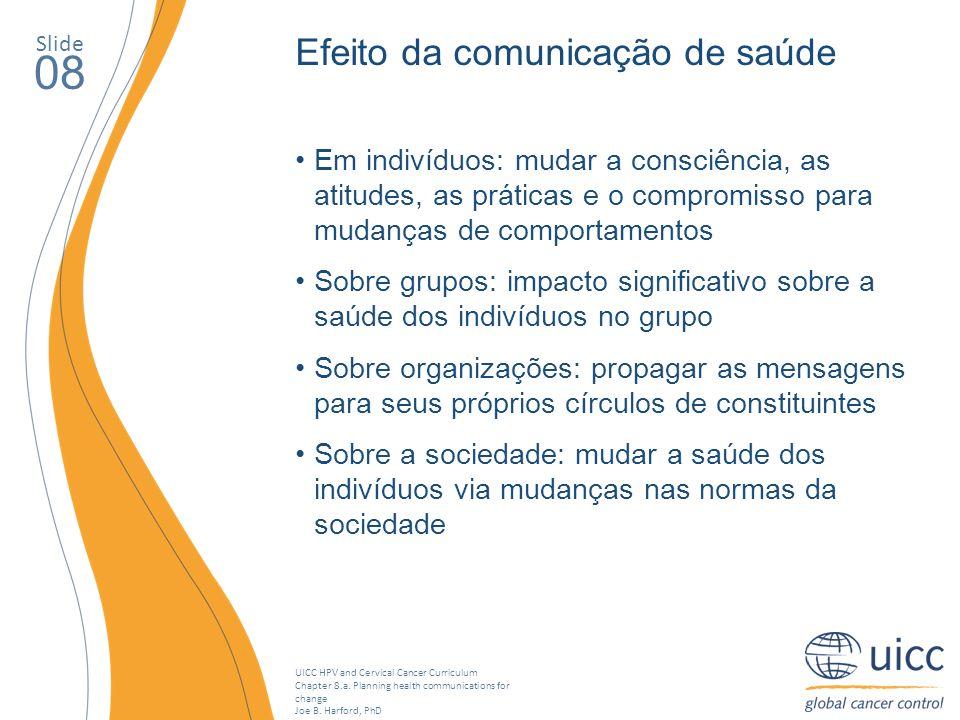 08 Efeito da comunicação de saúde