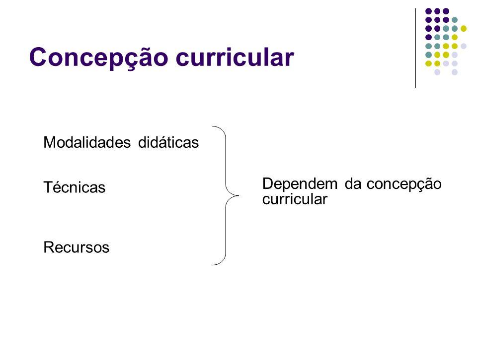 Concepção curricular Modalidades didáticas