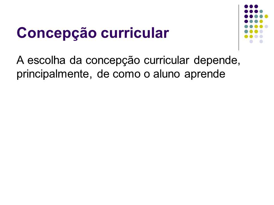 Concepção curricular A escolha da concepção curricular depende, principalmente, de como o aluno aprende.