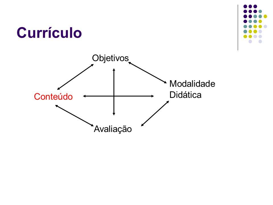 Currículo Objetivos Modalidade Didática Conteúdo Avaliação