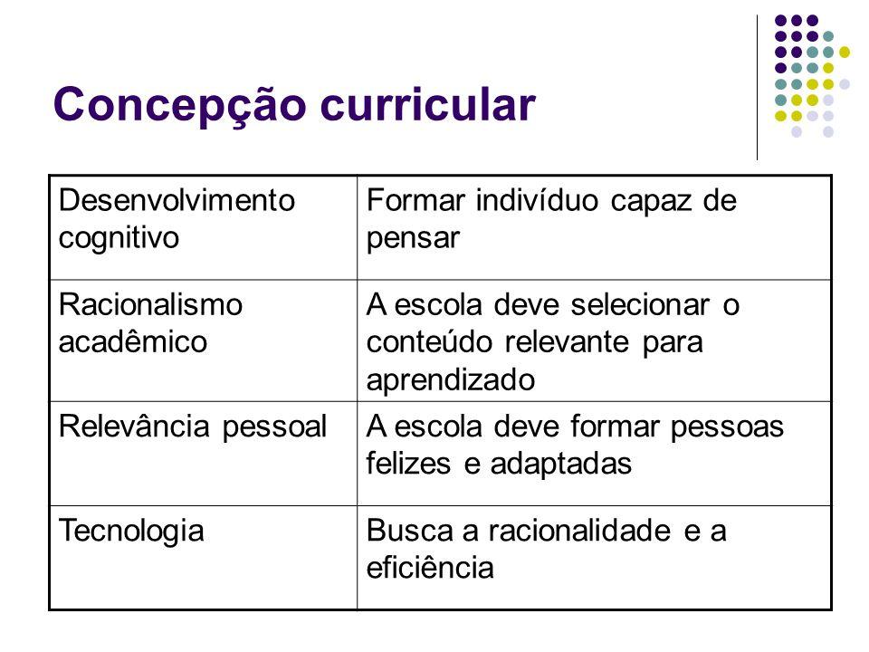 Concepção curricular Desenvolvimento cognitivo