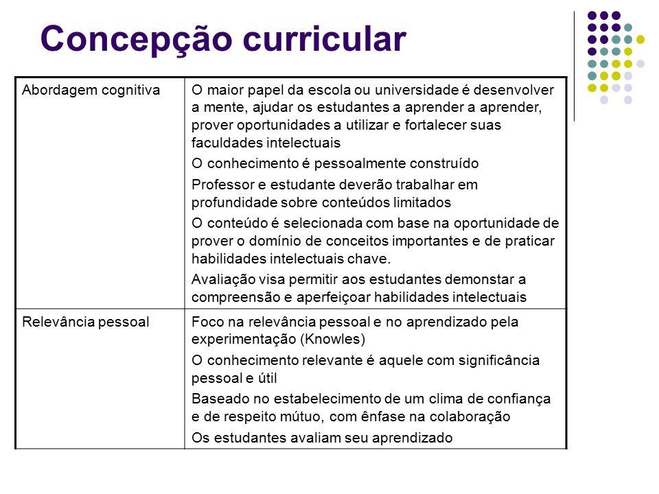 Concepção curricular Abordagem cognitiva
