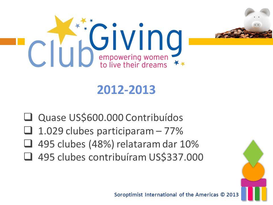 2012-2013 Quase US$600.000 Contribuídos