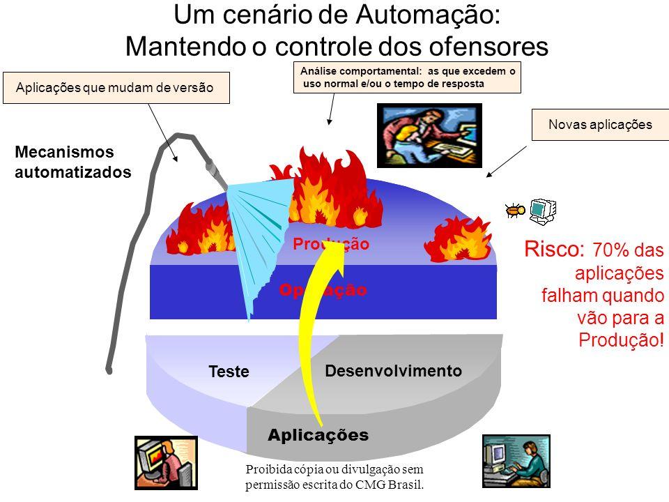 Um cenário de Automação: Mantendo o controle dos ofensores