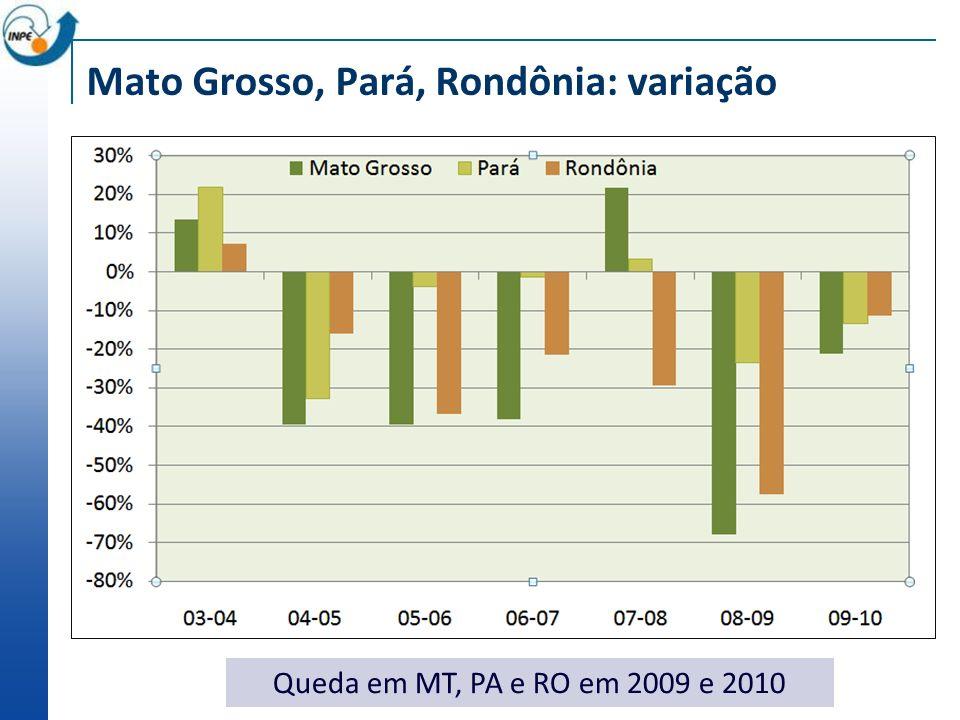 Mato Grosso, Pará, Rondônia: variação