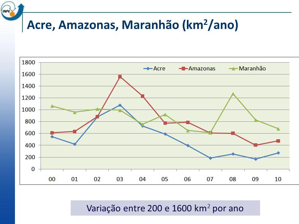 Acre, Amazonas, Maranhão (km2/ano)