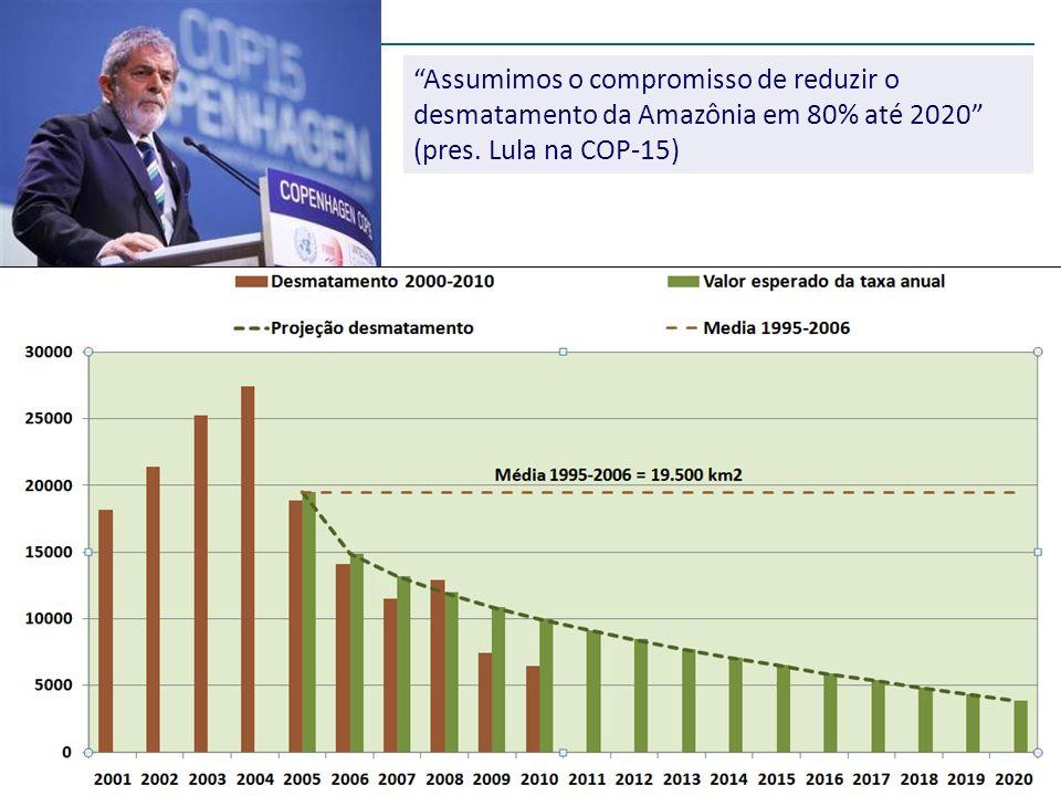 Assumimos o compromisso de reduzir o desmatamento da Amazônia em 80% até 2020 (pres.