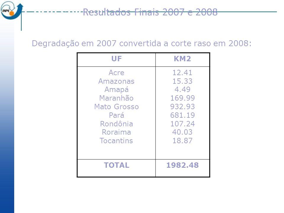 Degradação em 2007 convertida a corte raso em 2008: