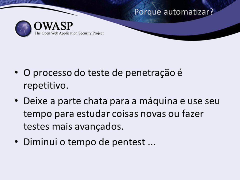 O processo do teste de penetração é repetitivo.