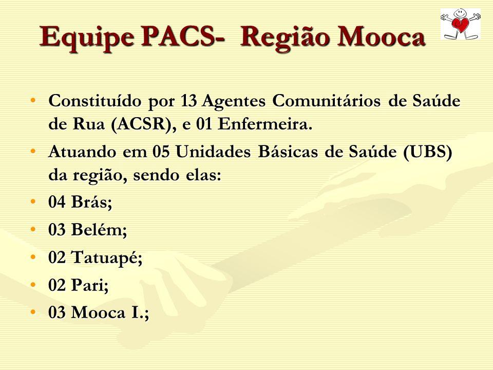 Equipe PACS- Região Mooca